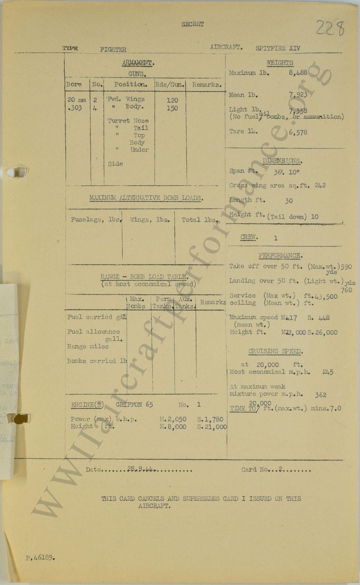 Spitfire Mk Xiv Versus Me 109 G K Wasser Liquid Level Control Switch Ls 15 The