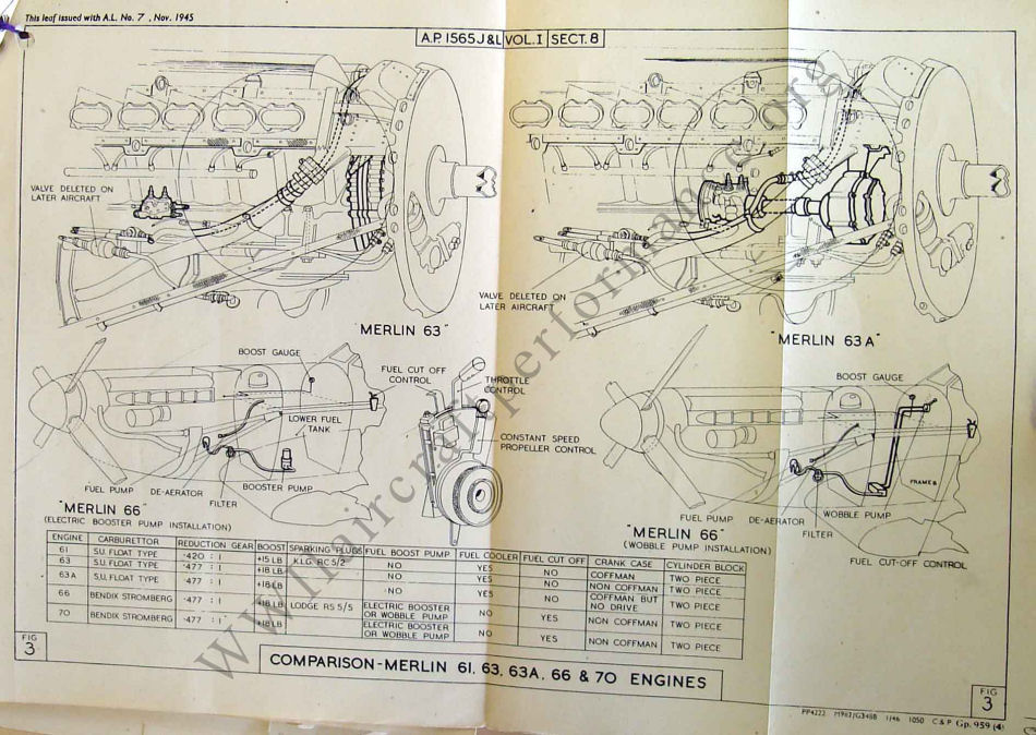 Spitfireperformancecommerlincomparison: Rolls Royce Fuel Pump Wiring Diagram At Shintaries.co